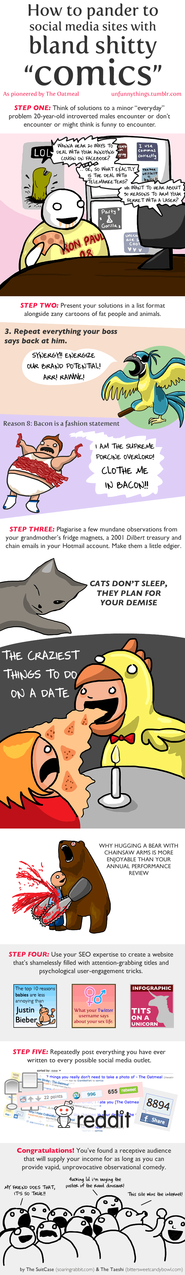 A parody comic about The Oatmeal